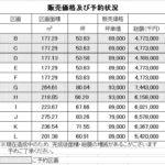 価格表及び予約状況